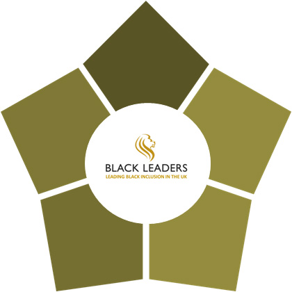black-leaders features